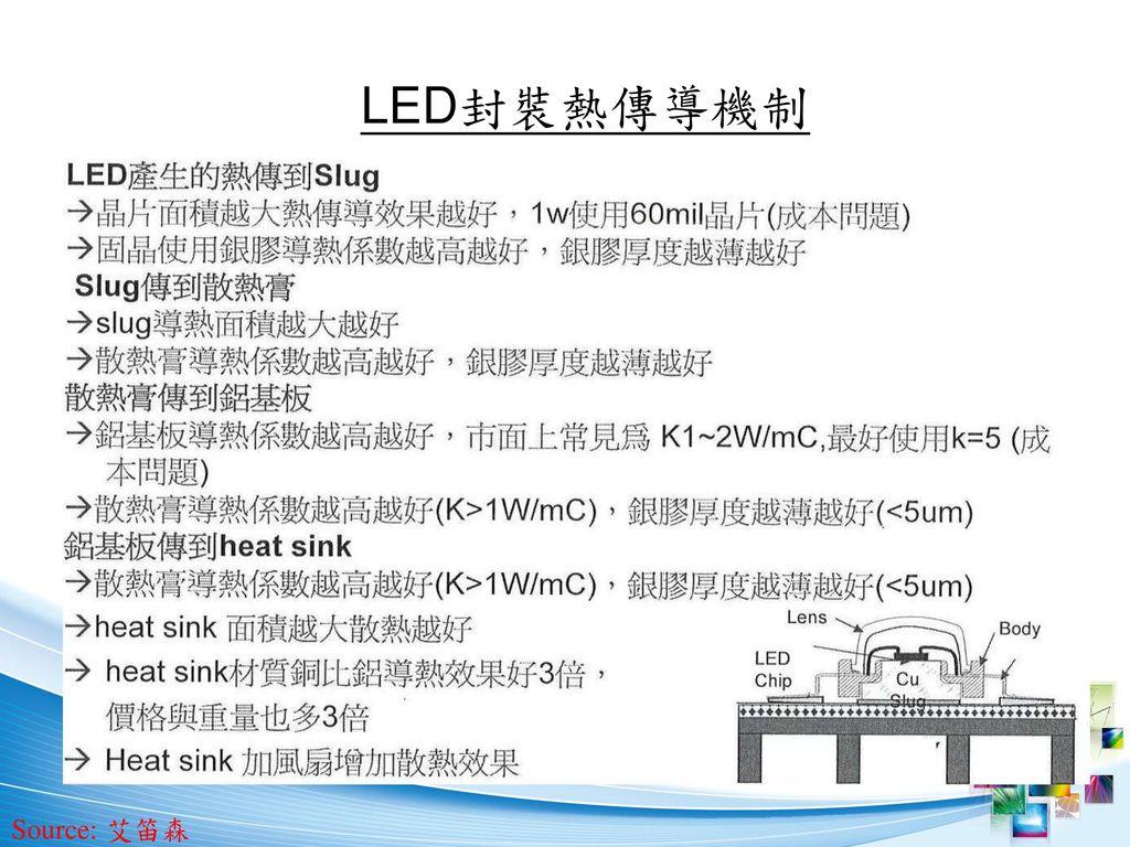 LED封裝熱傳導機制 Source: 艾笛森