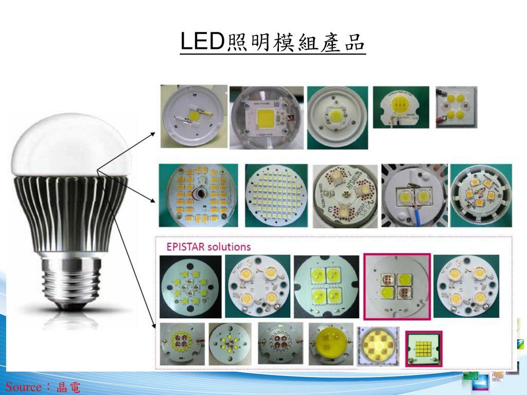 LED照明模組產品 Source:晶電