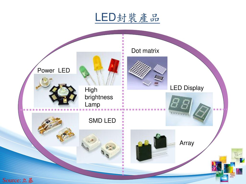 LED封裝產品 Dot matrix Power LED LED Display High brightness Lamp SMD LED