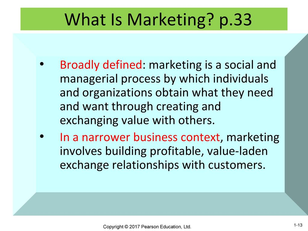 social context of business chapter 1