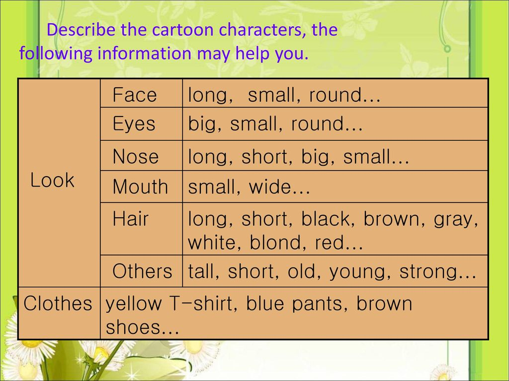 Describe the cartoon characters, the following information may help you.
