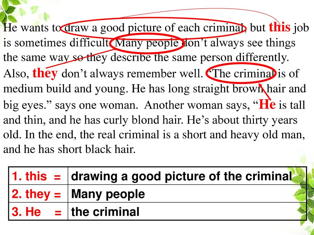 He wants to draw a good picture of each criminal, but this job is sometimes difficult. Many people don't always see things the same way so they describe the same person differently. Also, they don't always remember well. The criminal is of medium build and young. He has long straight brown hair and big eyes. says one woman. Another woman says, He is tall and thin, and he has curly blond hair. He's about thirty years old. In the end, the real criminal is a short and heavy old man, and he has short black hair.