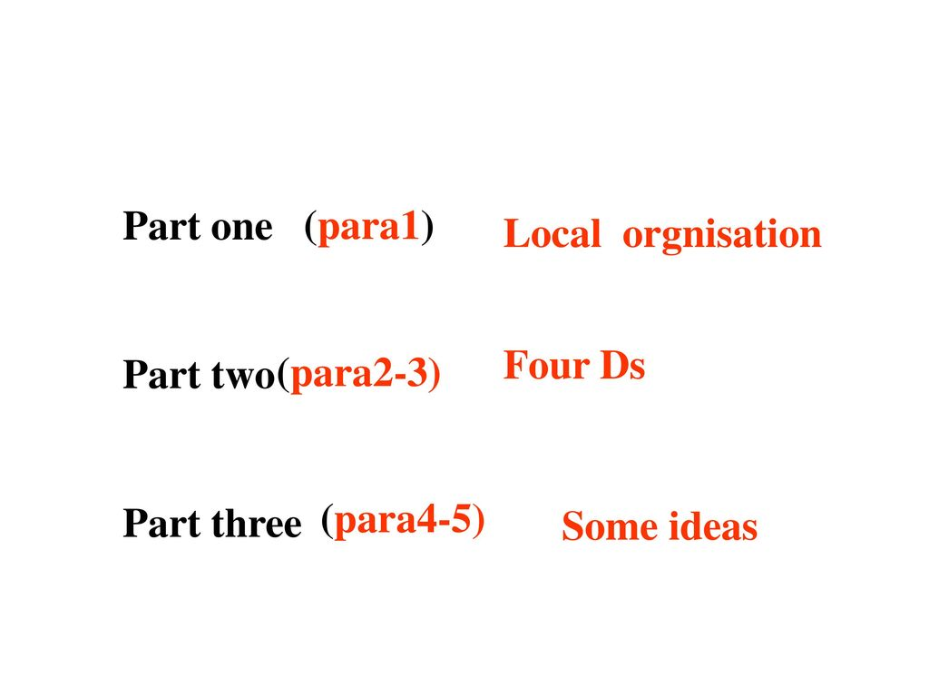 Part one Part two Part three (para1) Local orgnisation Four Ds (para2-3) (para4-5) Some ideas