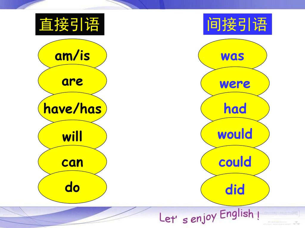 直接引语 间接引语 am/is was are were have/has had would will can could do did