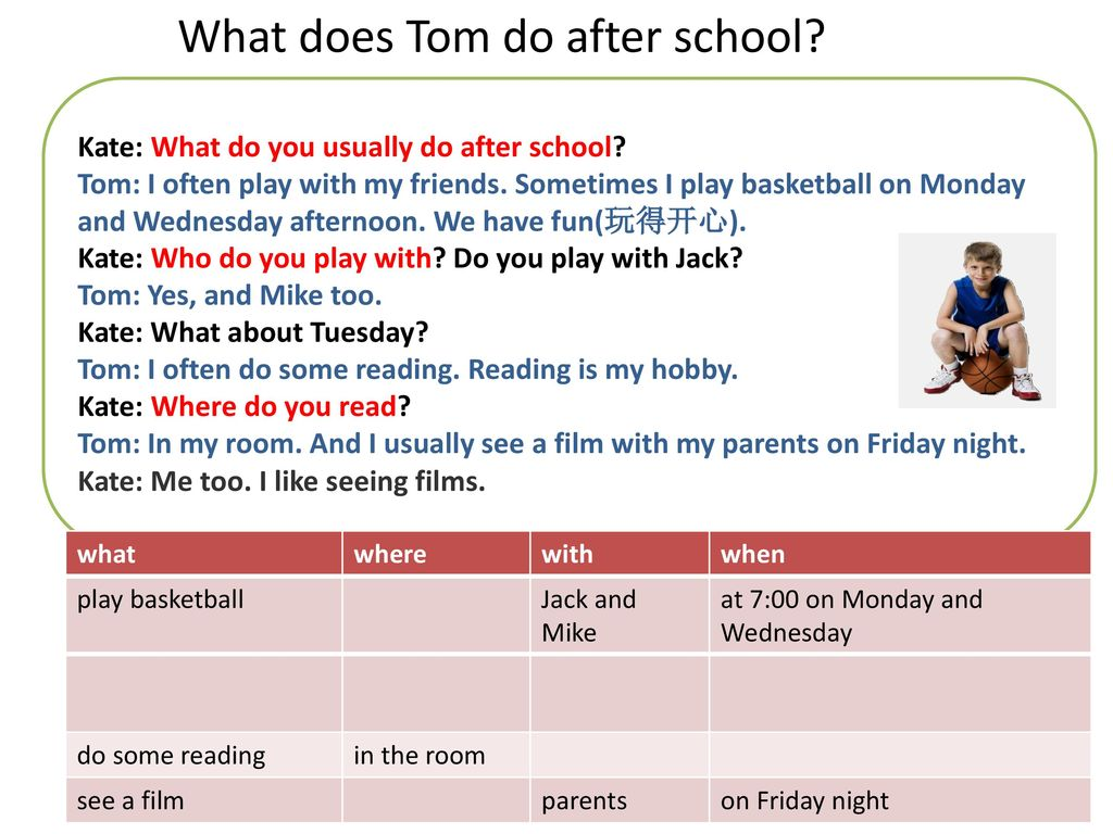 What does Tom do after school