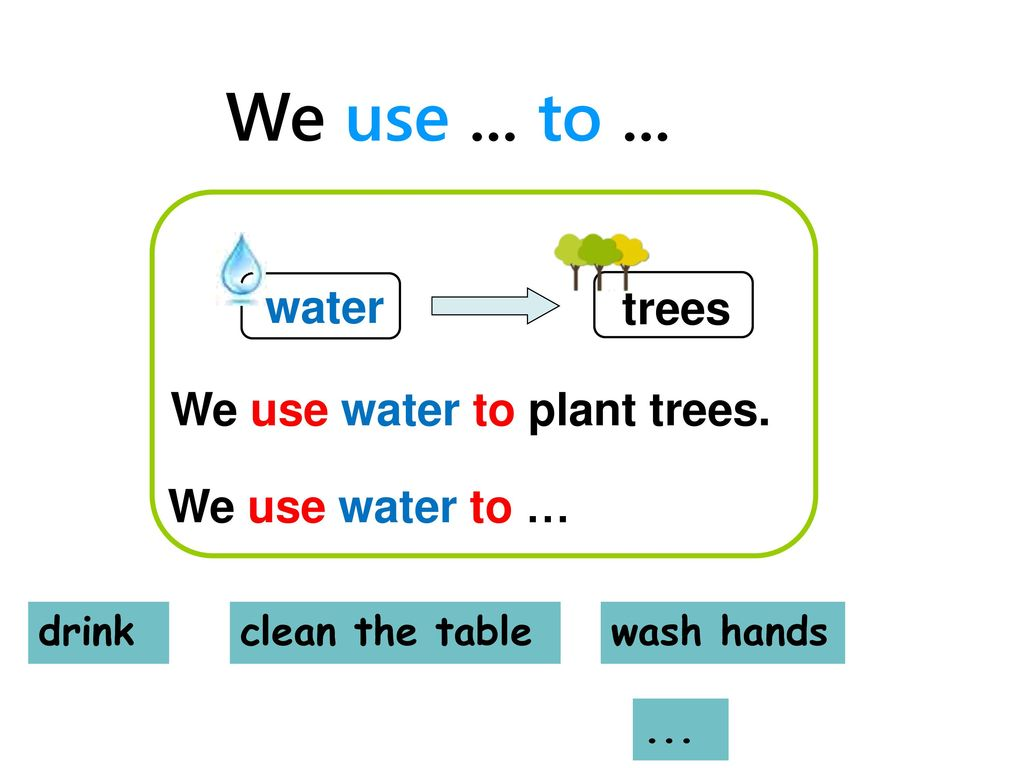 We use ... to ... water trees We use water to plant trees.