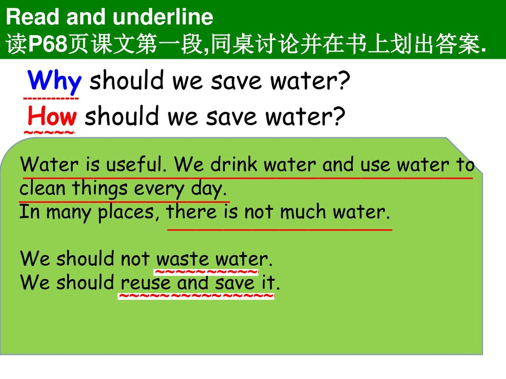 Why should we save water How should we save water