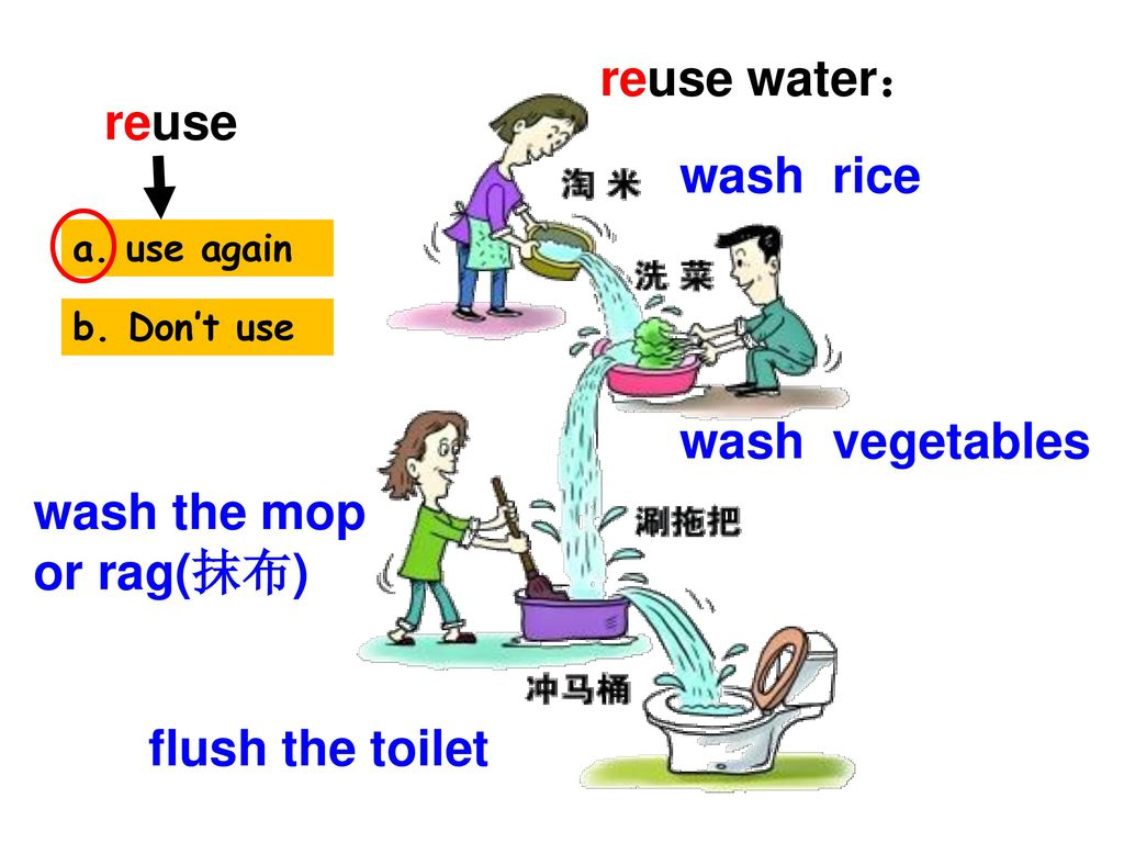 reuse water: reuse wash rice wash vegetables wash the mop or rag(抹布)