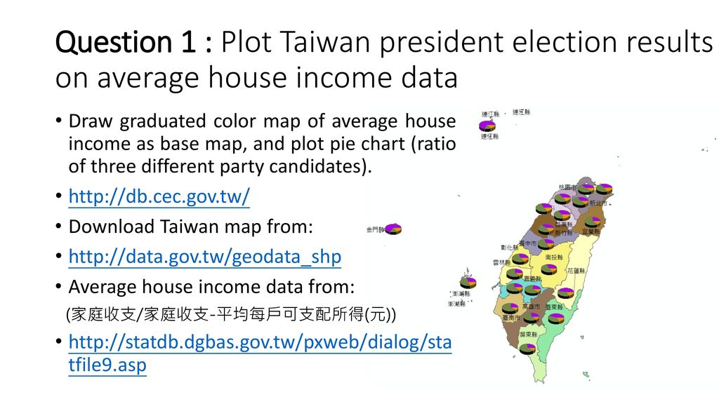 Question 1 : Plot Taiwan president election results on average house income data