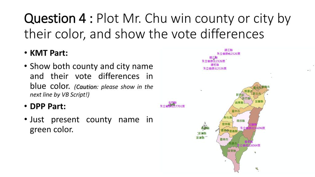 Question 4 : Plot Mr. Chu win county or city by their color, and show the vote differences