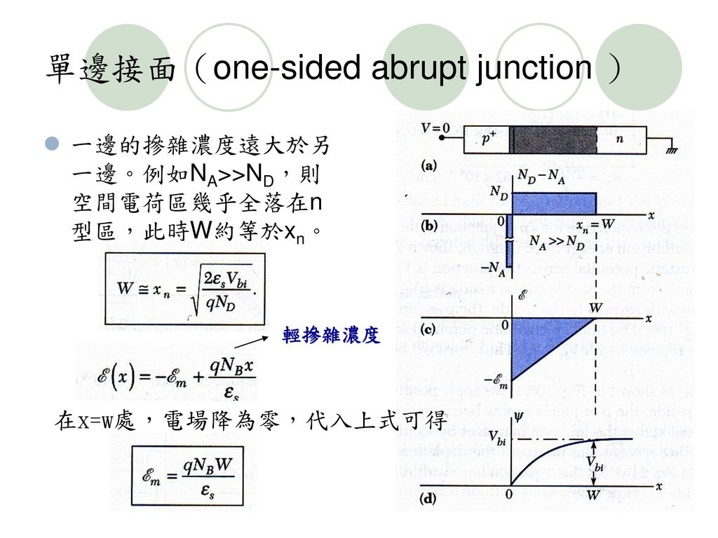 單邊接面(one-sided abrupt junction )