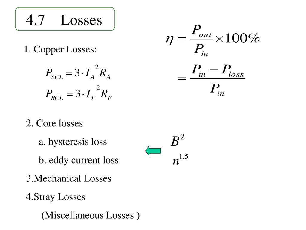4.7 Losses 1. Copper Losses: 2. Core losses a. hysteresis loss