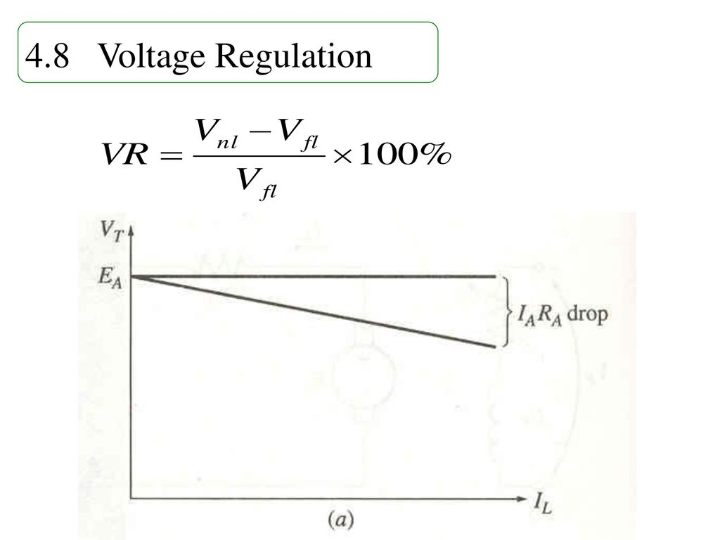 4.8 Voltage Regulation