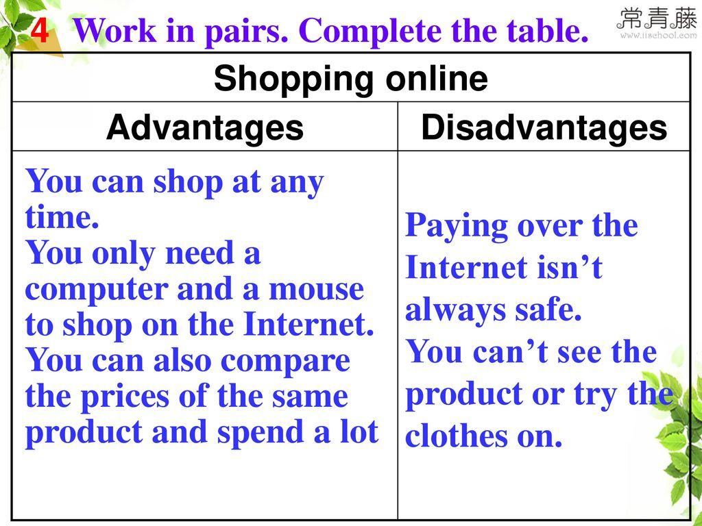 Shopping online Advantages Disadvantages
