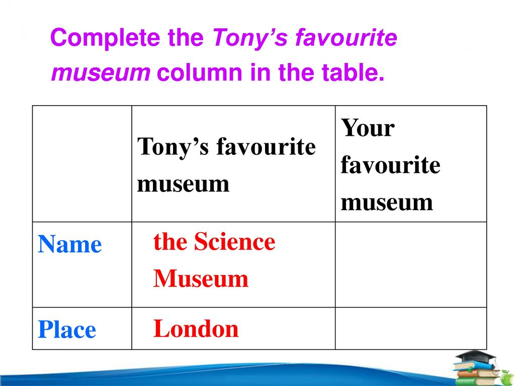 Tony's favourite museum Your favourite museum
