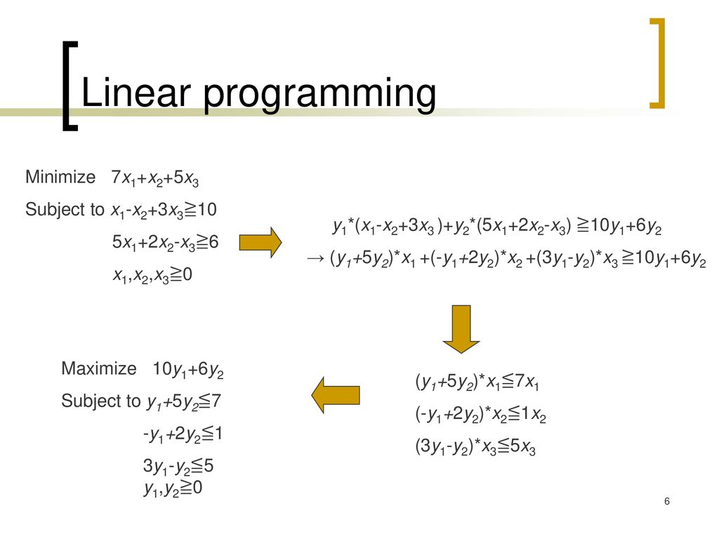 Linear programming Minimize 7x1+x2+5x3 Subject to x1-x2+3x3≧10