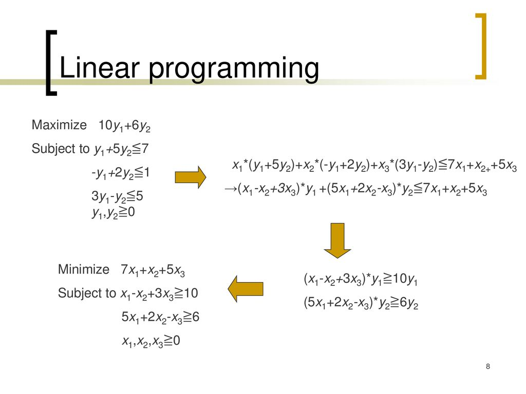 Linear programming Maximize 10y1+6y2 Subject to y1+5y2≦7 -y1+2y2≦1