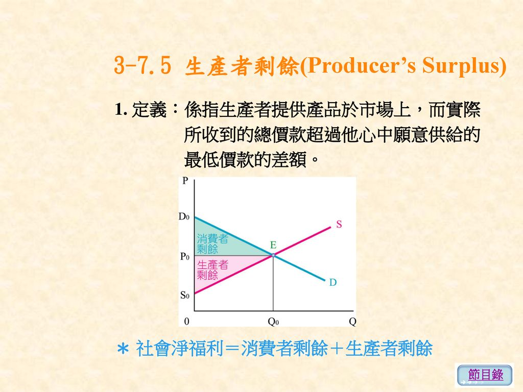 3-7.5 生產者剩餘(Producer's Surplus)
