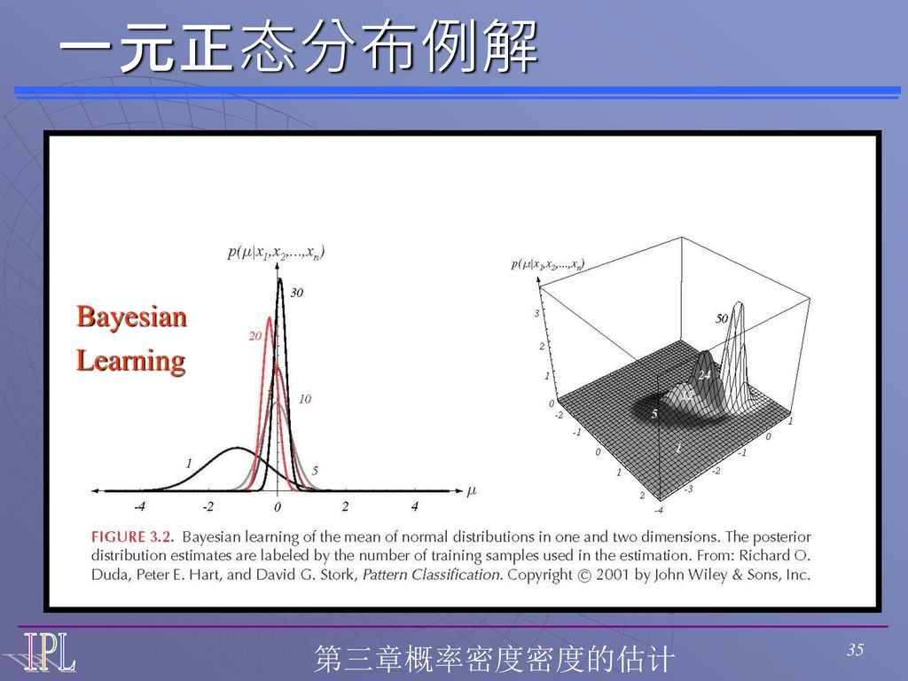 一元正态分布例解 Bayesian Learning 第三章概率密度密度的估计