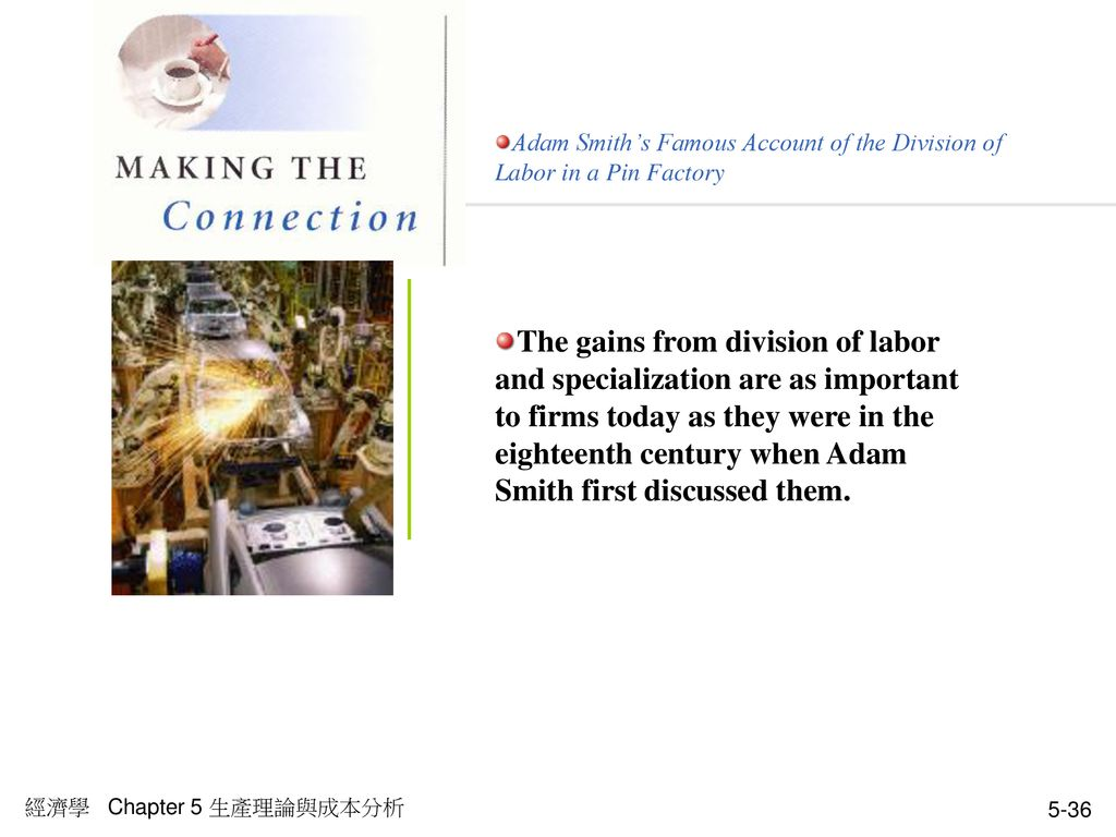 Adam Smith's Famous Account of the Division of Labor in a Pin Factory