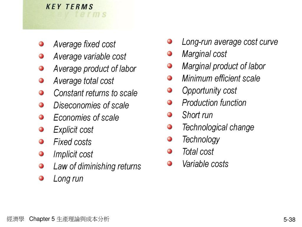 Long-run average cost curve Marginal cost Marginal product of labor