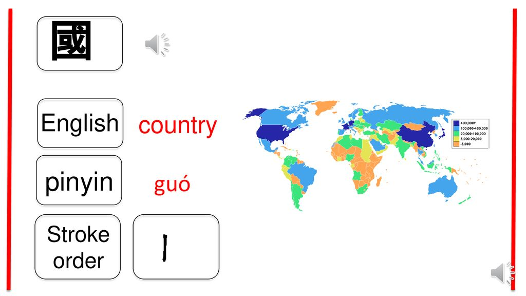 國 pinyin English country guó Stroke order