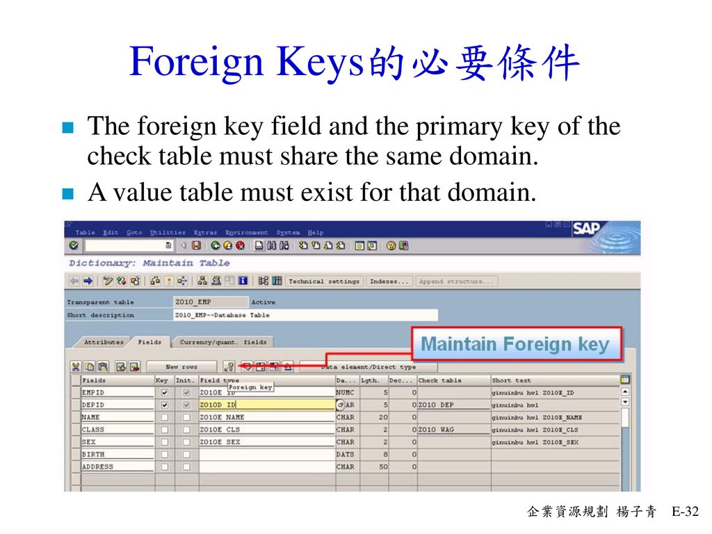 Foreign Keys的必要條件 The foreign key field and the primary key of the check table must share the same domain.