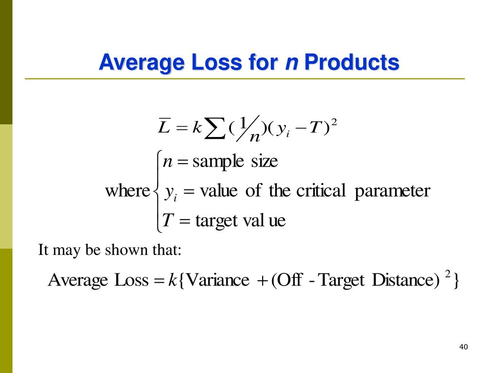Average Loss for n Products