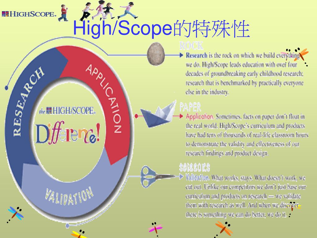 High/Scope的特殊性