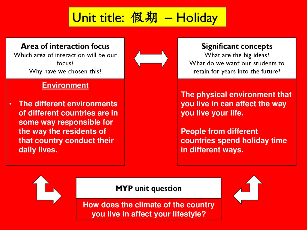 Unit title: 假期 – Holiday