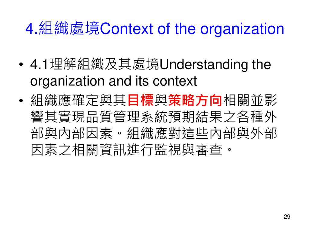4.組織處境Context of the organization