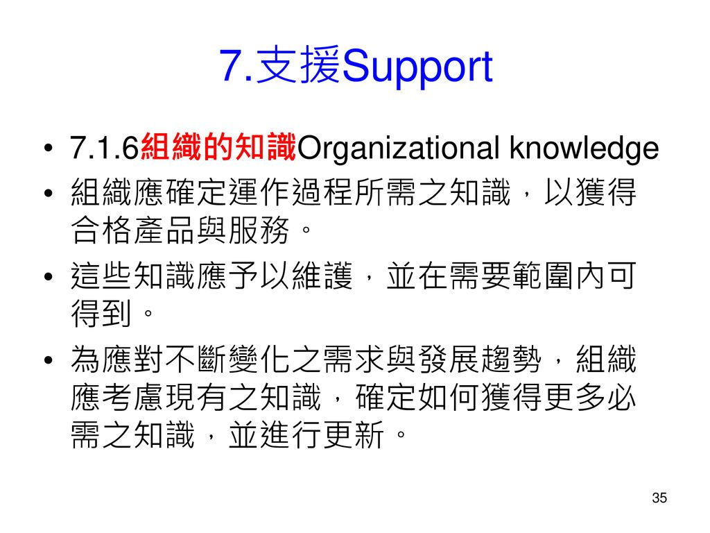 7.支援Support 7.1.6組織的知識Organizational knowledge