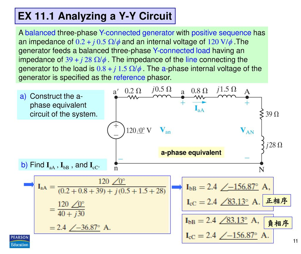 EX 11.1 Analyzing a Y-Y Circuit