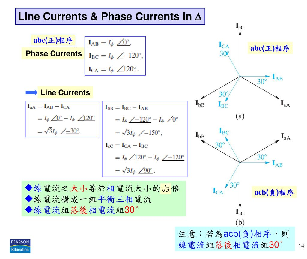 Line Currents & Phase Currents in 