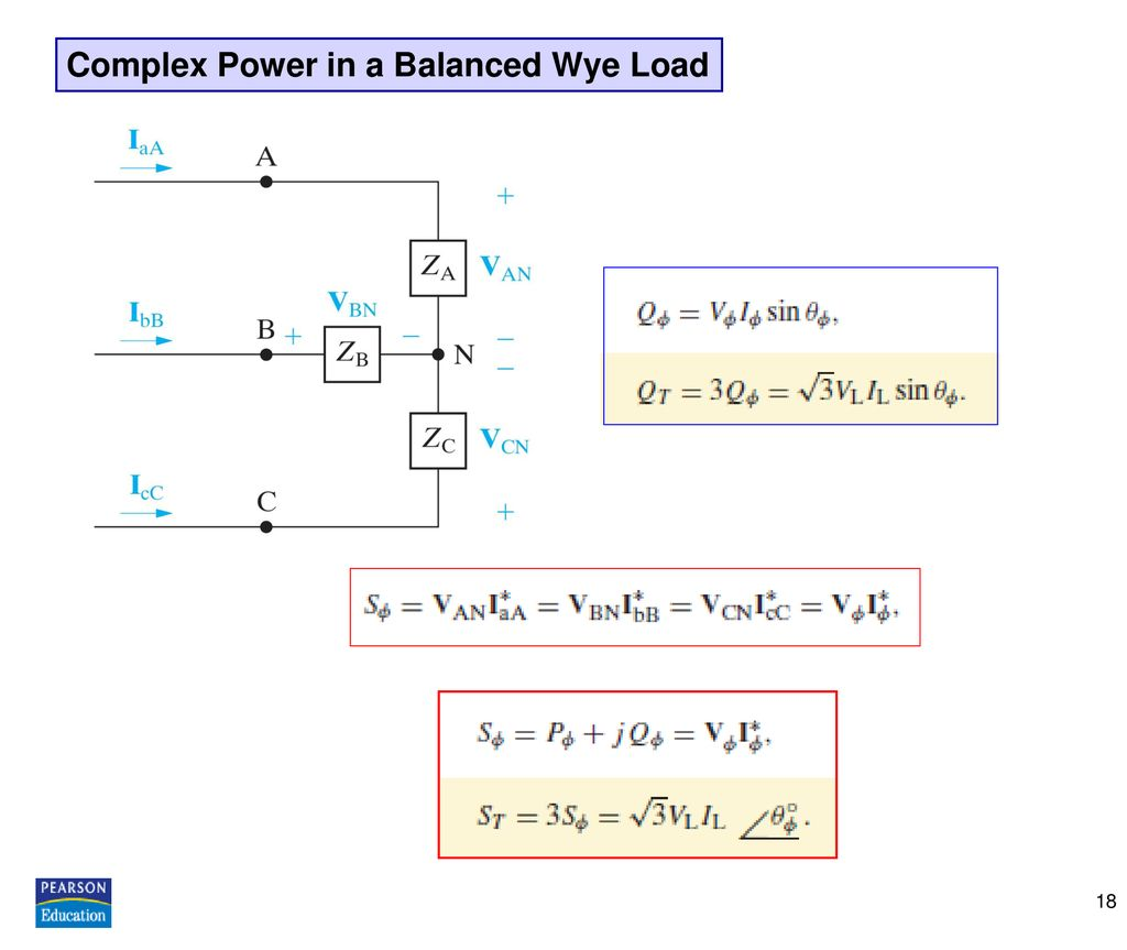 Complex Power in a Balanced Wye Load
