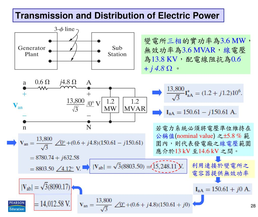 Transmission and Distribution of Electric Power