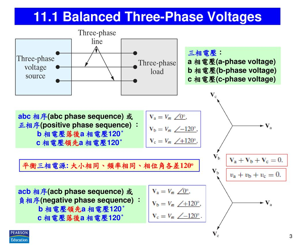 11.1 Balanced Three-Phase Voltages