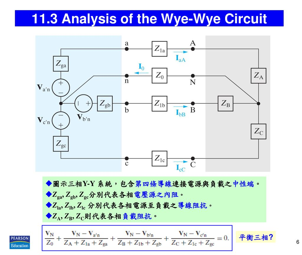 11.3 Analysis of the Wye-Wye Circuit