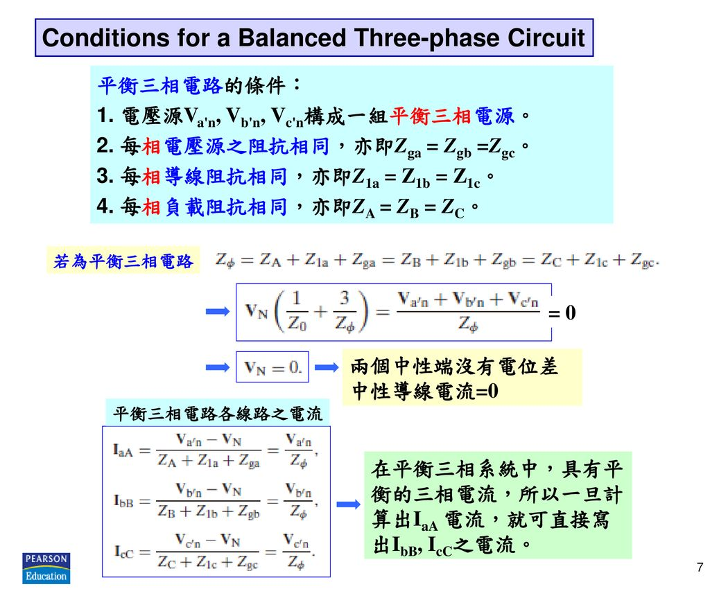 Conditions for a Balanced Three-phase Circuit