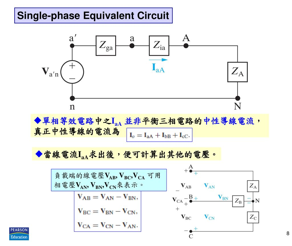 Single-phase Equivalent Circuit