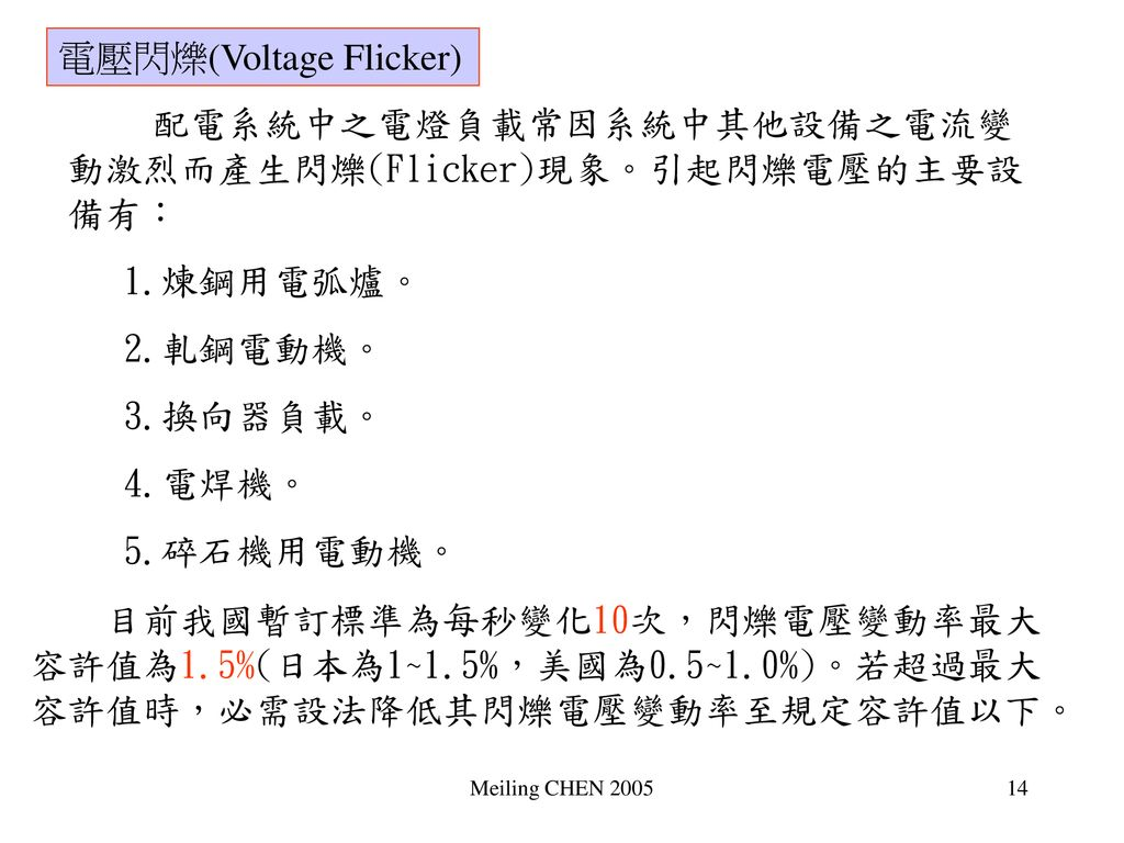 電壓閃爍(Voltage Flicker)