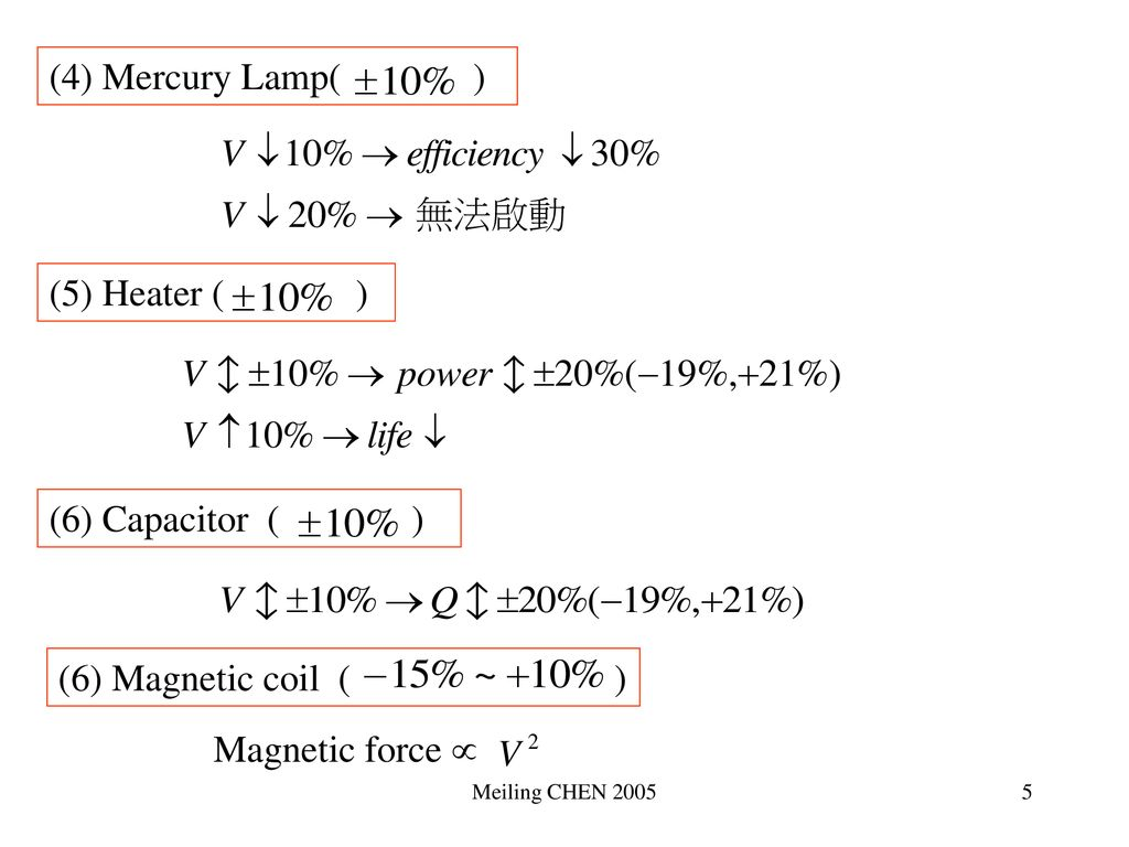 (4) Mercury Lamp( ) 無法啟動 (5) Heater ( ) (6) Capacitor ( )