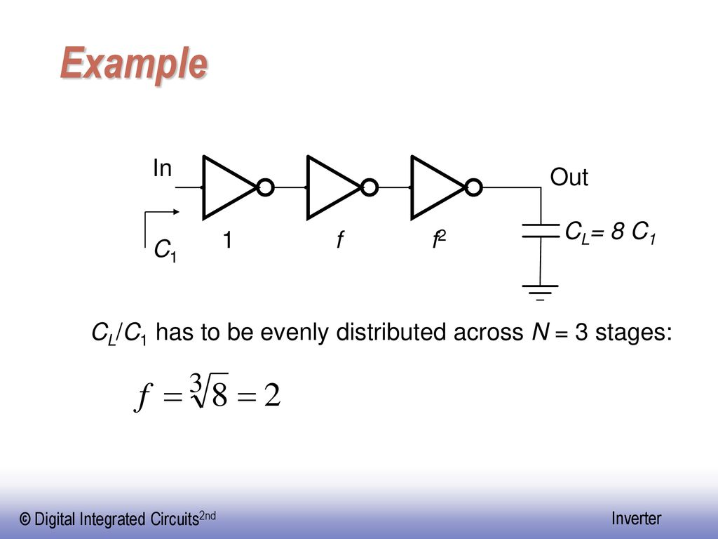 Example In Out CL= 8 C1 1 f f2 C1 CL/C1 has to be evenly distributed across N = 3 stages: