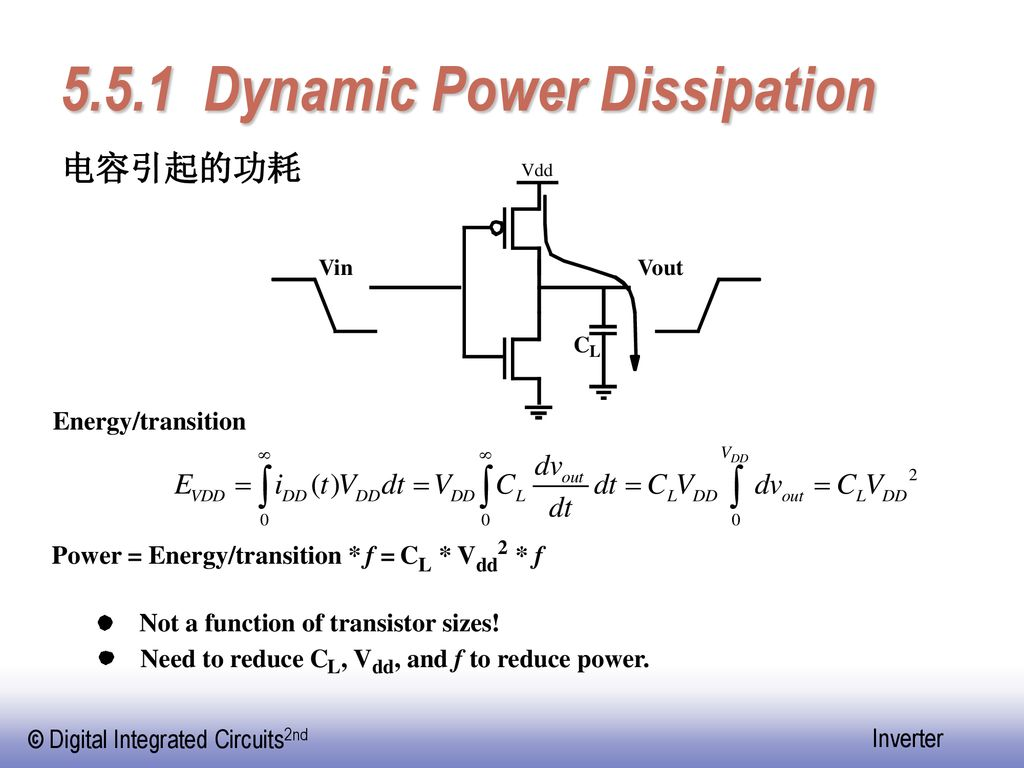 5.5.1 Dynamic Power Dissipation