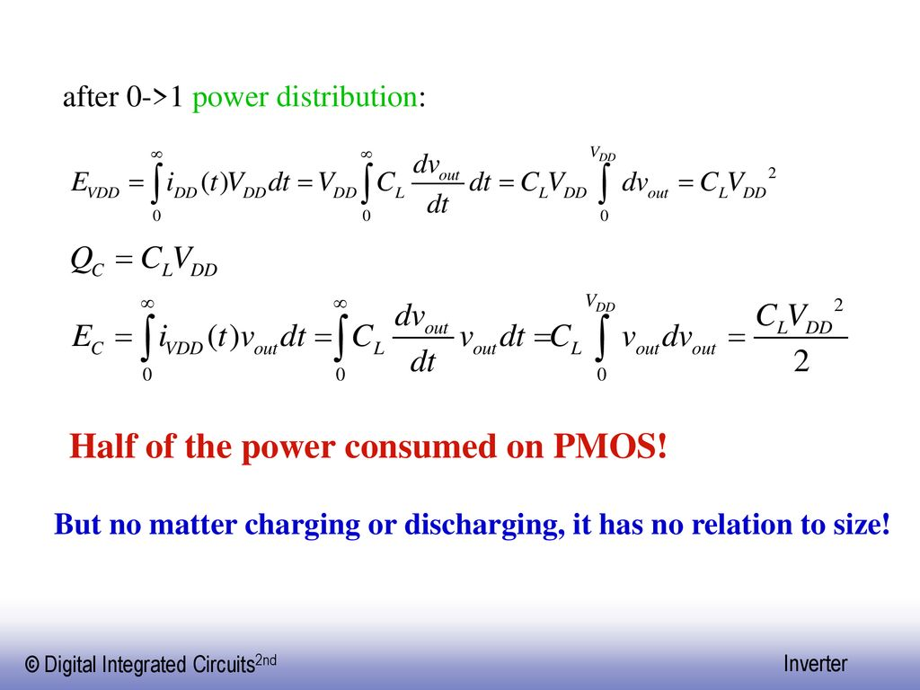 Half of the power consumed on PMOS!