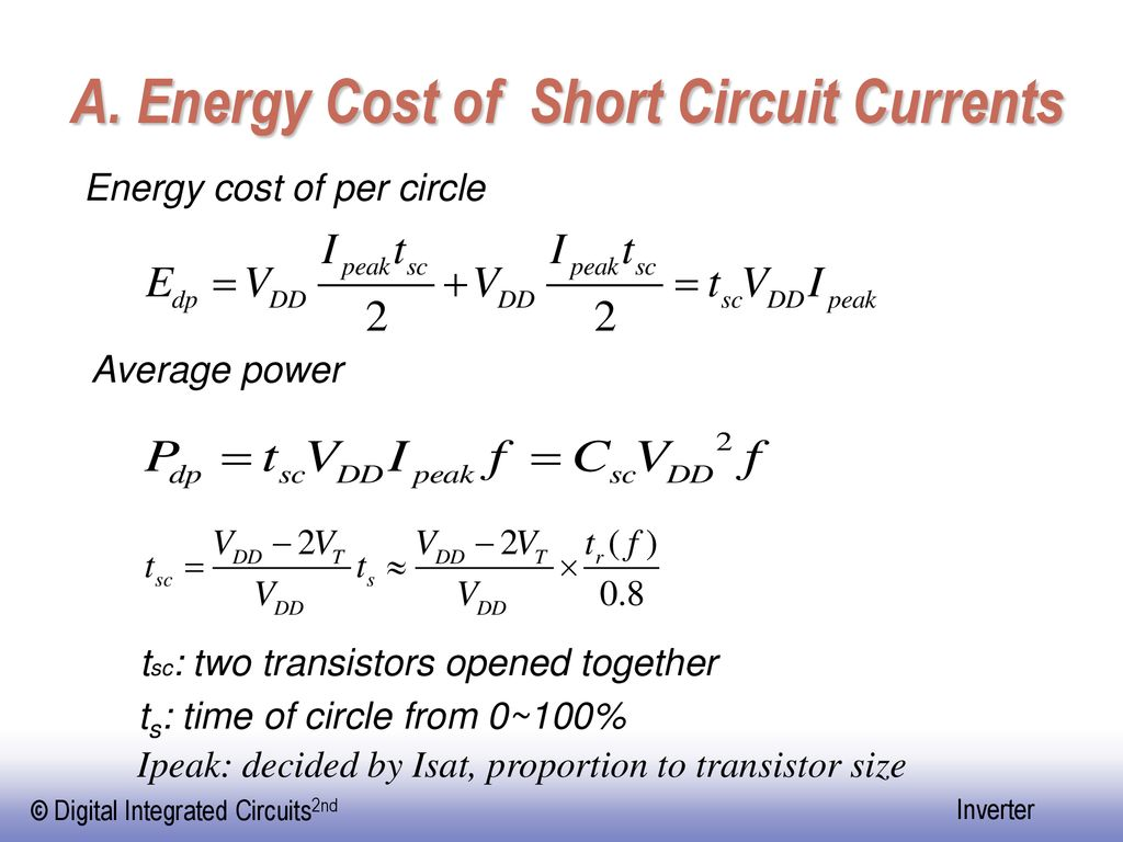 A. Energy Cost of Short Circuit Currents