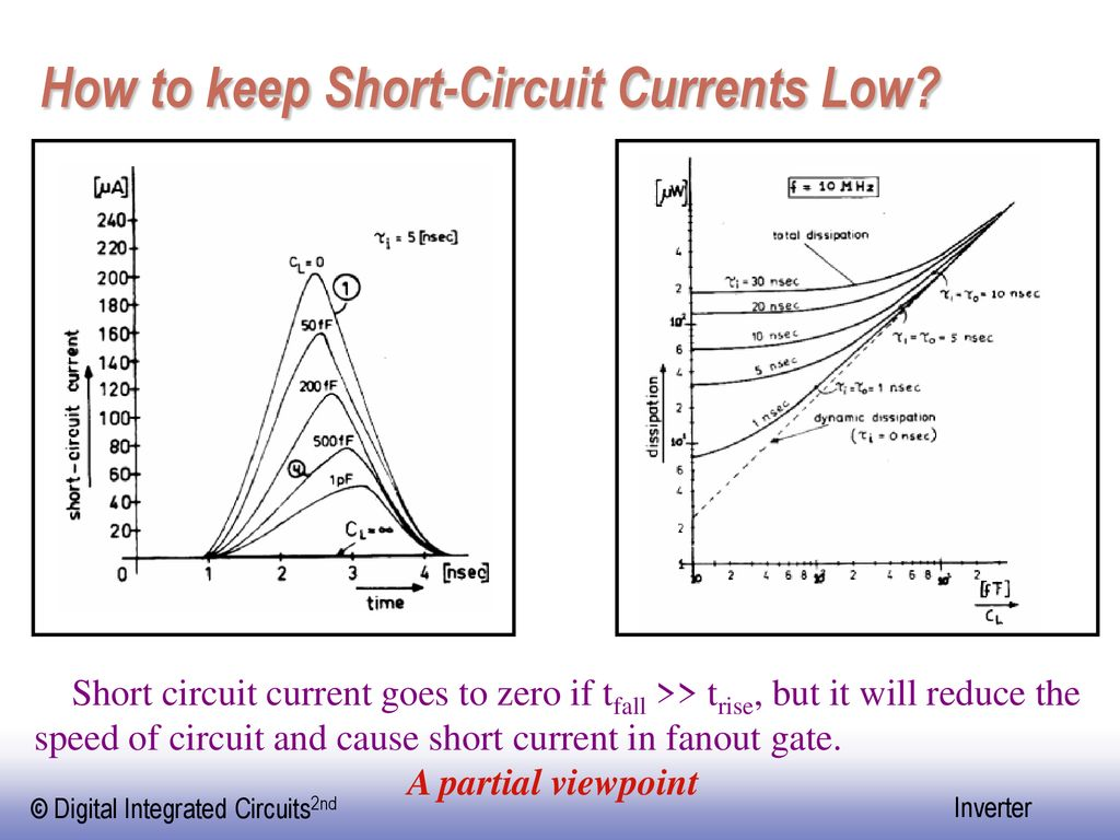How to keep Short-Circuit Currents Low