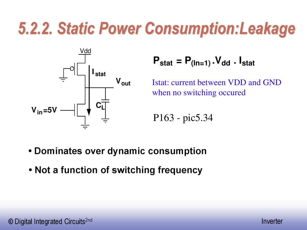Static Power Consumption:Leakage