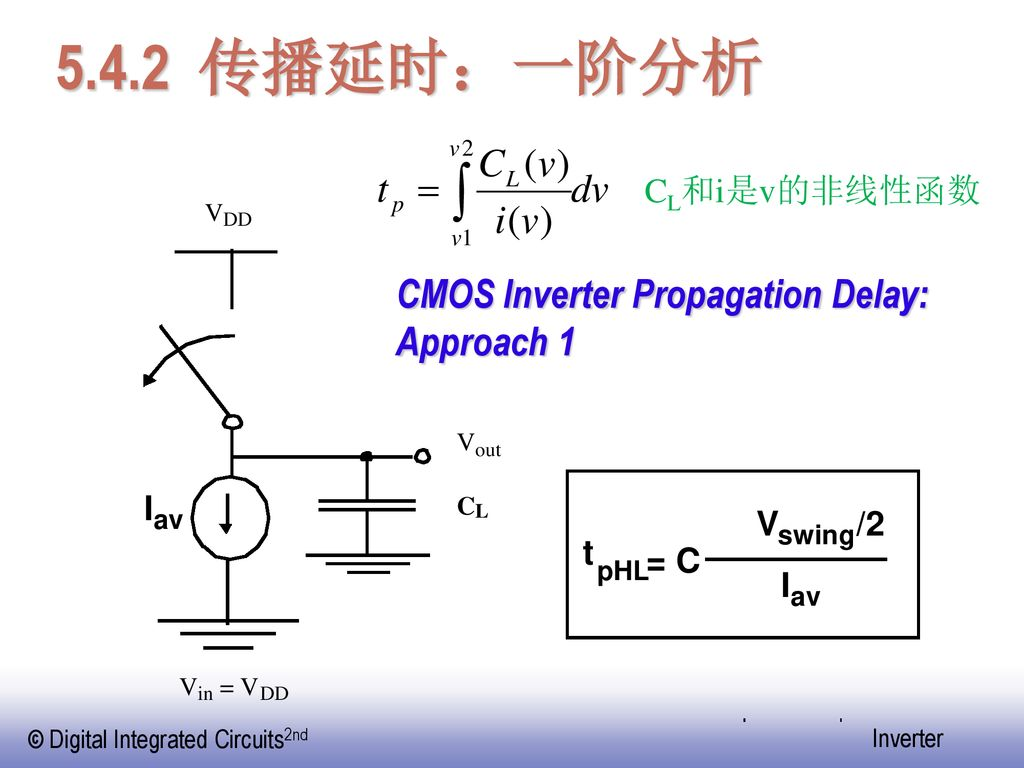 CMOS Inverter Propagation Delay: Approach 1