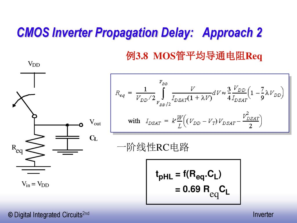 CMOS Inverter Propagation Delay: Approach 2